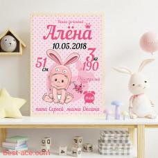 Метрика для девочки новорожденной Алена малышка