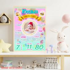 Постер достижений для девочки 1 год Юленька