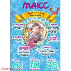 Постер достижений для мальчика 1 год Макс